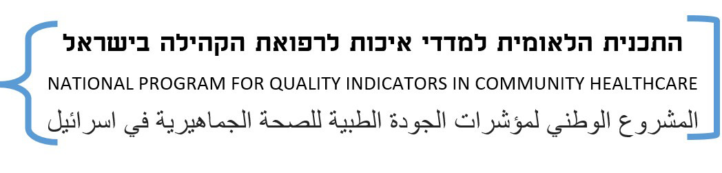 Logo of national program Quality Indicators in Community Healthcare
